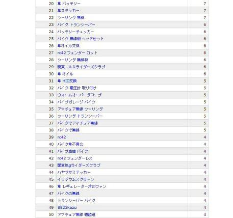 search_word_201201b60.jpg